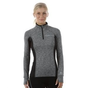 Core Gym Track Top