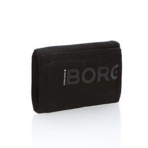 Core Wallet