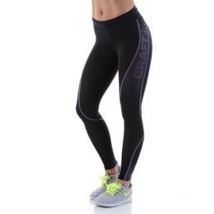 Delta Compression Tight